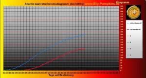 statistik2009